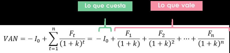 Fórmula VAN